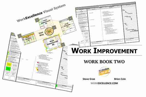 Work Excellence Work Improvement