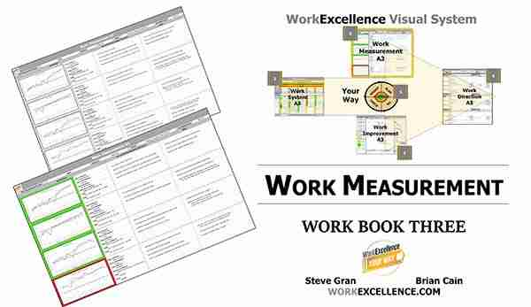 workexcellence work measurement best business seminar