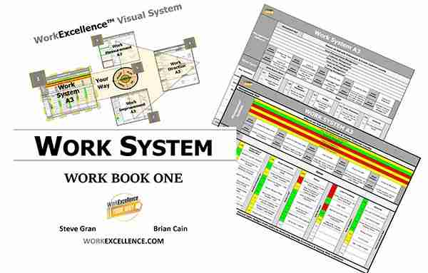 Work Excellence Work System