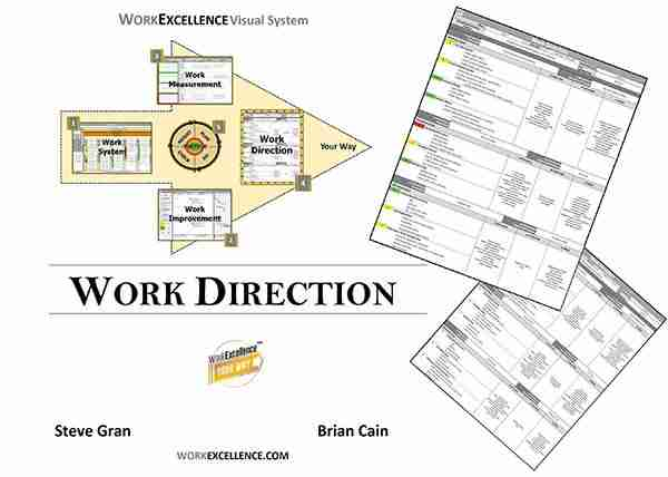 work excellence work direction best business workshops