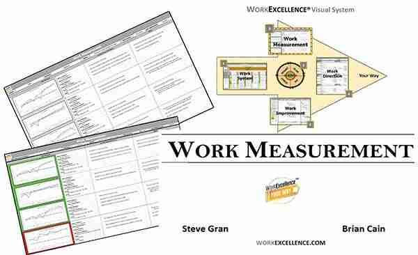 workexcellence work measurement best business workshop
