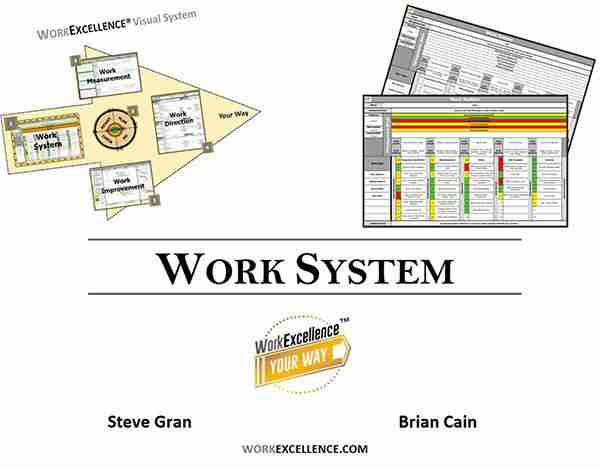Work Excellence Work System best business seminars