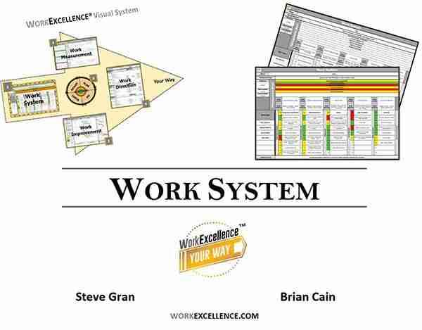 WorkExcellence best business workshops 1